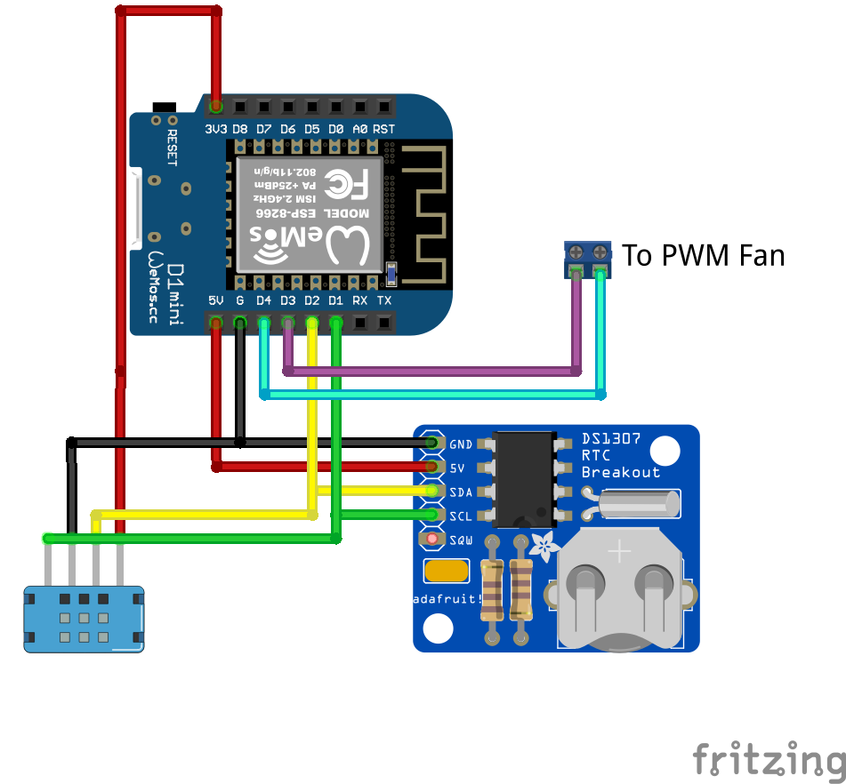 Controlling A Pwm Fan With Esp8266 4 Pin Circuit Diagram Both The Rtc And Dht Shields Are Based On I2c Which Is Somewhat Slow For Project Where Every Clock Cycle Matters That May Not Be Optimal